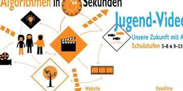Videowettbewerb Algorithmen in 60 Sekunden
